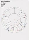 Mercury_enters_sagittarius_2011