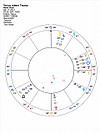 Venus_enters_taurus_2013_0001