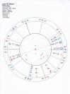 Last-qtr-moon-6252019