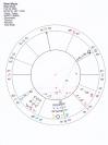 New-moon-2242020